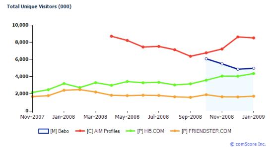 aim-profiles-chart