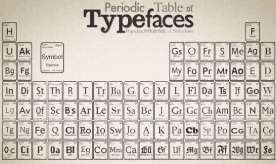 periodic-typefaces